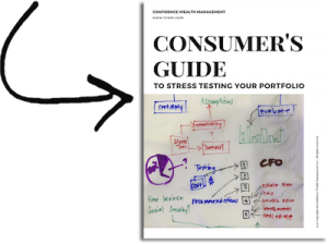 Consumer's Guide to Stress Testing Your Portfolio